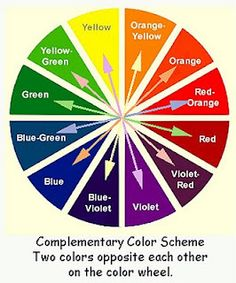 Phenomenal Color Me Complementary Colors In Fashion And Interior Download Free Architecture Designs Osuribritishbridgeorg
